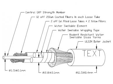 24 skaidulų 50/125 vidinis/ išorinis kabelis OM3