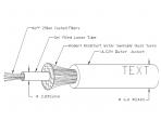 4 skaidulų 50/125 vidinis/išorinis kabelis OM3