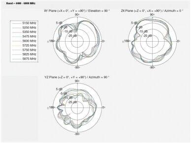 Antena 5G LTE MHF I kištukas -0.42 -5dBi, FPC 5