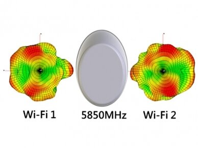Antena 5G LTE-MIMO, WLAN, GPS, GLONASS 5xRP-SMA išorinė 7