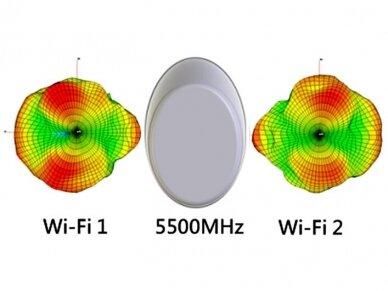 Antena 5G LTE-MIMO, WLAN, GPS, GLONASS 5xRP-SMA išorinė 6
