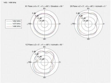 Antena 5G LTE N lizdas -2.14 -2.93dBi, išorinė 4