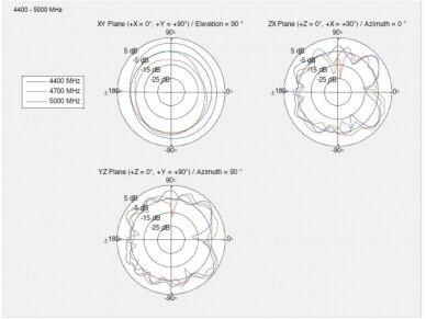 Antena 5G LTE N lizdas -2.14 -2.93dBi, išorinė 11