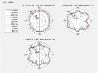 Antena 5G LTE N lizdas -2.14 -2.93dBi, išorinė 8