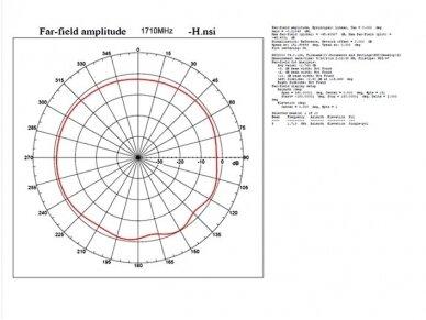 Antena GSM/ UMTS/ LTE SMA kištukas 2m 3dBi, išorinė, magn 14