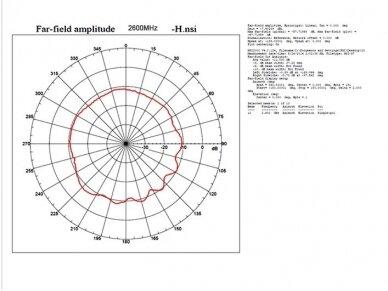 Antena GSM/ UMTS/ LTE SMA kištukas 2m 3dBi, išorinė, magn 18