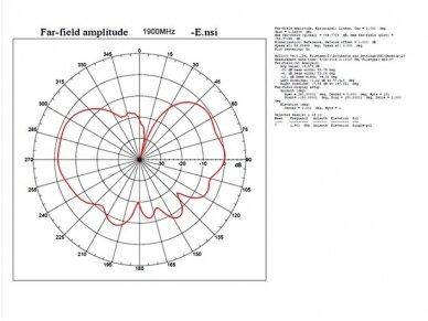 Antena GSM/ UMTS/ LTE SMA kištukas 2m 3dBi, išorinė, magn 6
