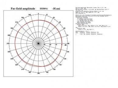Antena GSM/ UMTS/ LTE SMA kištukas 2m 3dBi, išorinė, magn 10