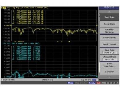 Antena LTE SMA kištukas 3m RG58 5dBi, išorinė, magn 5