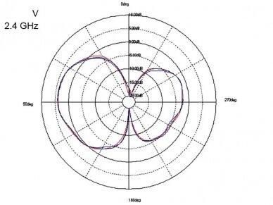 Antena WLAN 802.11 ac/a/b/g/n RP-SMA kištukas 5-7dBi 6