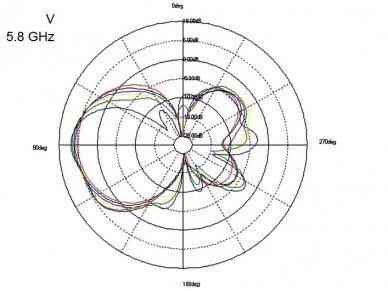 Antena WLAN 802.11 ac/a/b/g/n RP-SMA kištukas 5-7dBi 7