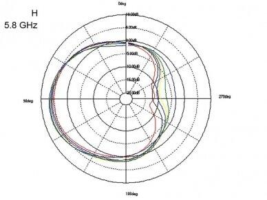 Antena WLAN 802.11 ac/a/b/g/n RP-SMA kištukas 5-7dBi 4