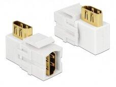 HDMI F-F kampinis perėjimas, Keystone