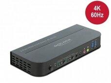 HDMI KVM perjungėjas 2>1, USB3.0, 4K, audio