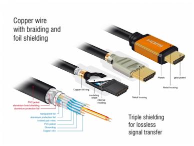HDMI 8K kabelis 1m 7680x4320 60Hz 4