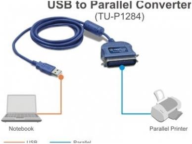 Keitiklis iš USB (A) į LPT (C36M) 1.8m 2