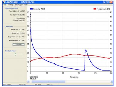 Komponentų džiovinimo spinta ITE8104.802 4