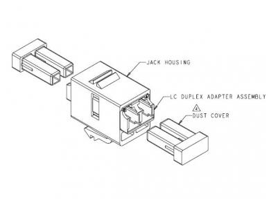 LC tipo dvigubas optinis perėjimas SM (RJ) 3
