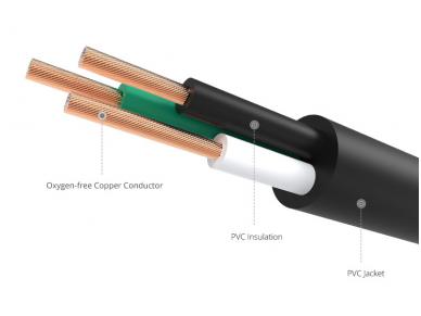 Maitinimo kabelis C20 - C13 15A 0.9m 3