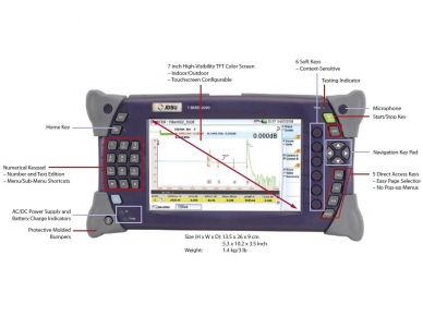 MTS-4000 platforma su prisilietimui jautriu ekranu 2