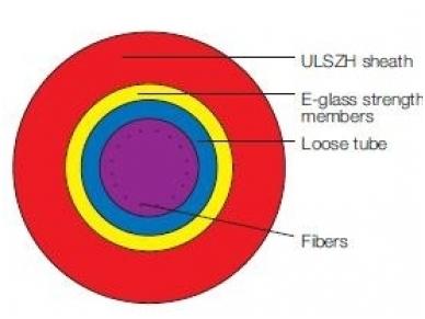 Optinis kabelis 4x9/125 vidinis/išorinis 3