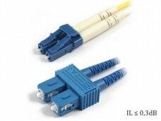 SC/LC dvigubas vienmodis komutacinis kabelis 1m S3