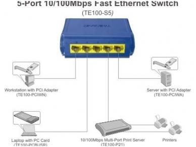 TE100-S5 5-port (5 10/100Mbps) komutatorius 6