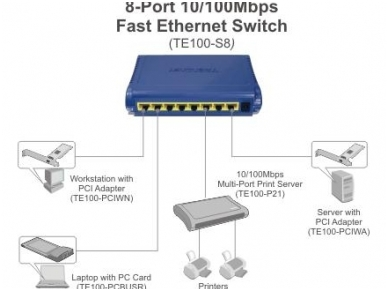 TE100-S8 8-port (8 10/100Mbps) komutatorius 5