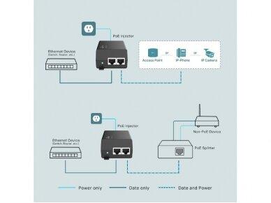 TP-Link TL-PoE160S siųstuvas PoE+ 30W 4