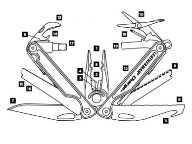 Universalus įrankis Leatherman CHARGE TTi, dovanų dėžutėje 6