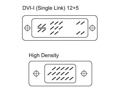 VGA - DVI-A kabelis 10m 2
