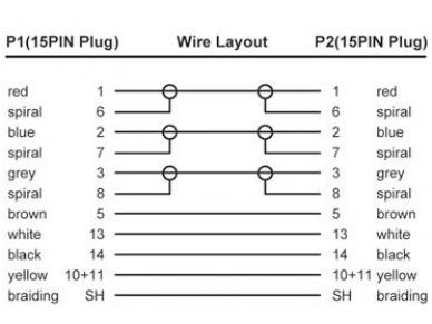 VGA kabelis 15M-15M 3m, HT 2560x1600 2